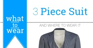 What to Wear: Men's 3 Piece Suits